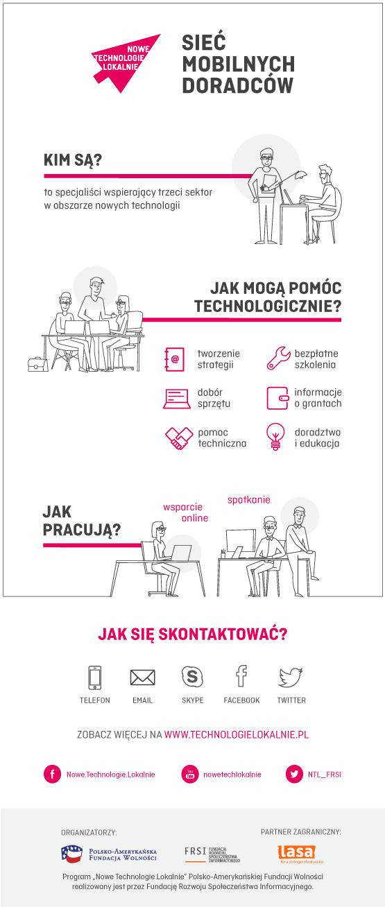 NTL_mobilni_doradcy_infografika_2016
